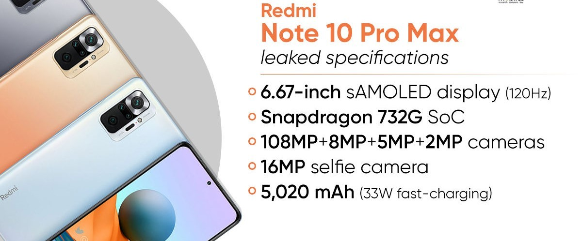 Finally in Pakistan the Redmi Note 10 Pro is officially Launched with 108MP Camera.